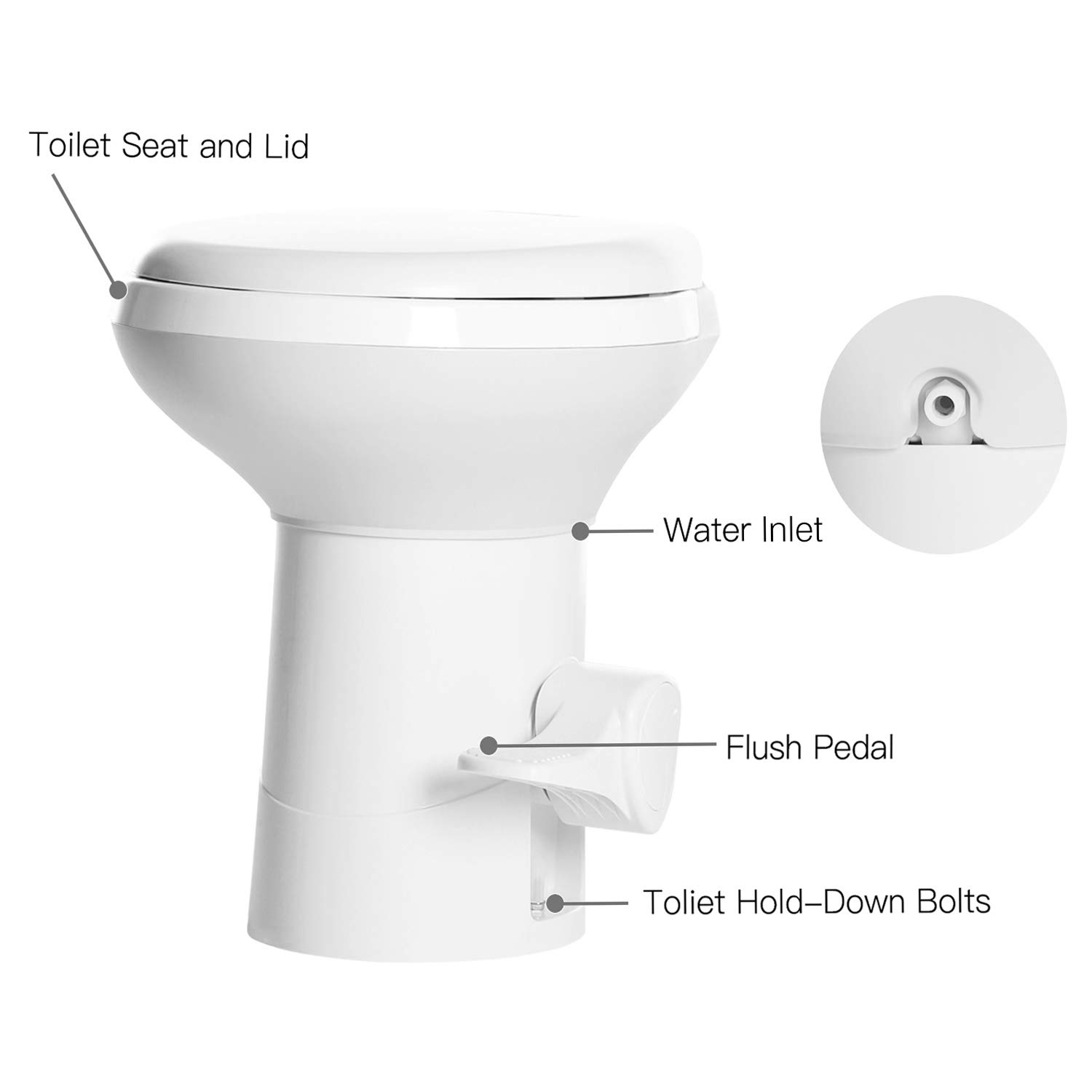 Campers Travel Trailers Outdoor Gravity-Flush RV Toilets Foot Flush High Profile and Three Way Flush Flow for RVs Fifth Wheels Motor Homes Boats AOSGYA RV Toilet