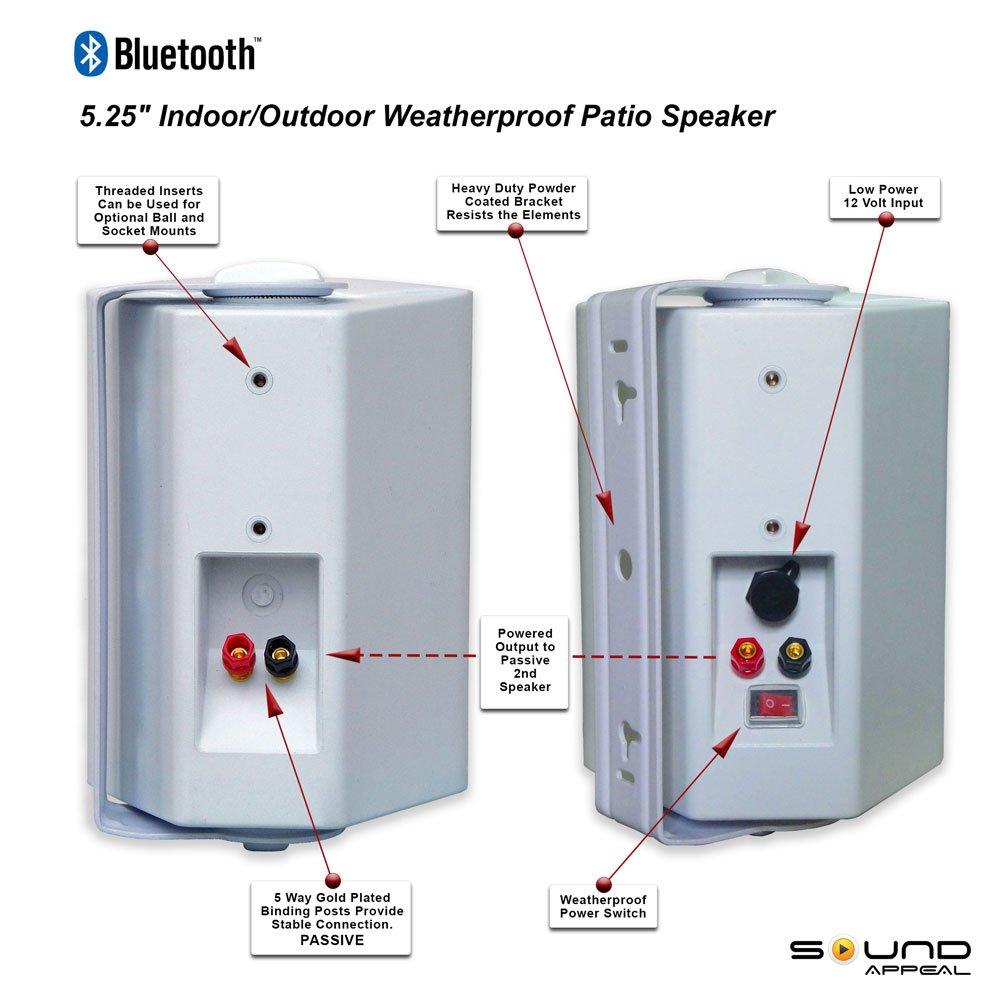 Amazon.com: Bluetooth 5.25\