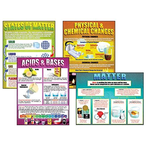 McDonald Publishing Chemistry Basics Teaching Poster Set