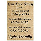 Our Love Story Custom Art Decor | Personalized Gifts | Personalized Wedding Gift for Couple | Gift for Bride | Wedding Gift Last Name Est | Gift Ideas