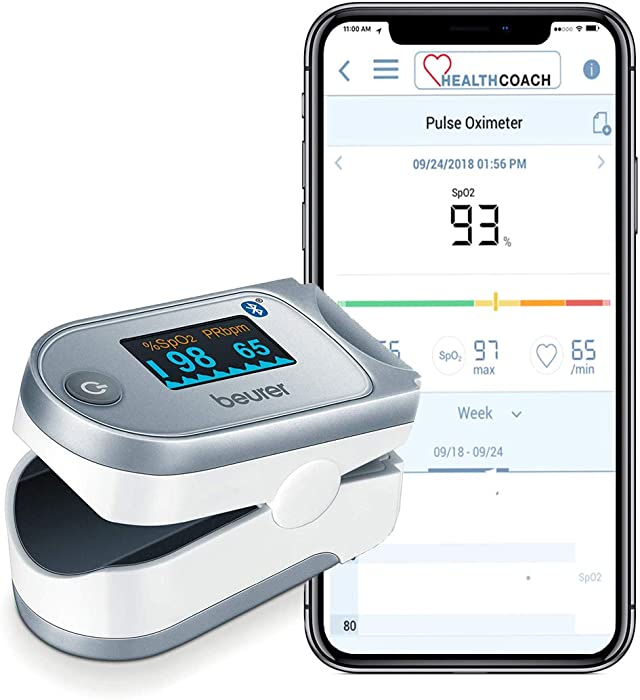 The Best Portable Blood Pressure Apple