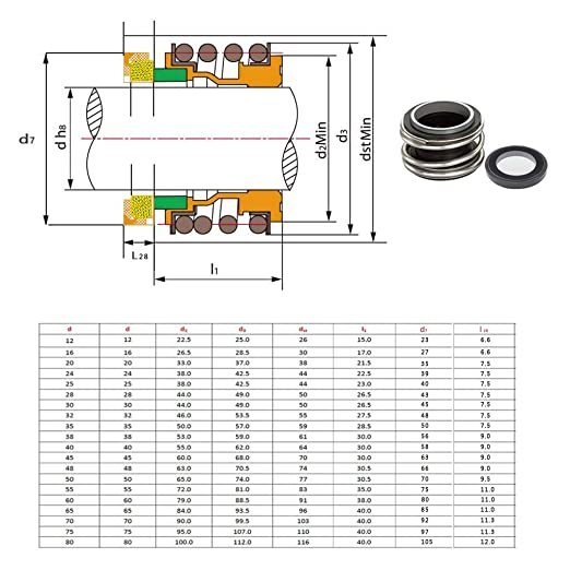 Gogoal Mechanical Seal MG1 shaft size 25mm Replace Burgmann MG1-25mm and AESSEAL B02-25mm for pumps