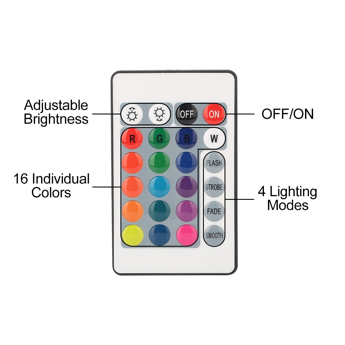 YiHong WiFi LED Controller for Strip Lights Smart Controller with Remote for LED RGB Light Strip Compatible with Alexa Google Home by YIHONG (Image #4)