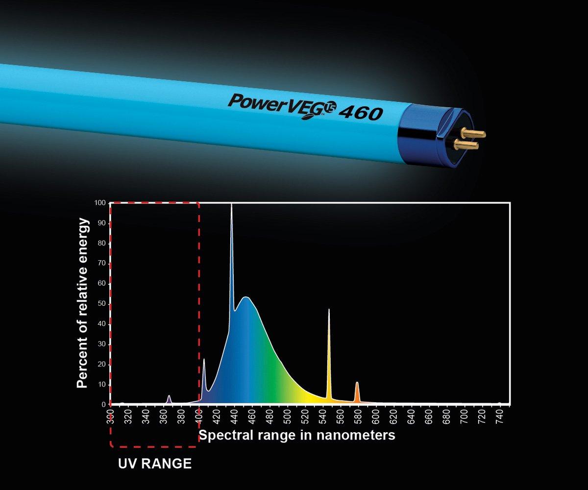 Eye PowerVEG 460 4 ft 54 watt HO T5 24 Cs
