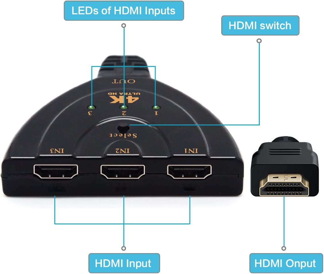 DVD Xbox One Bluray Player Hdmi Switch 4k Switch 3 In 1 Out Hdmi switch full HD Splitter with Pigtail Cable Work for HDTV Projector etc