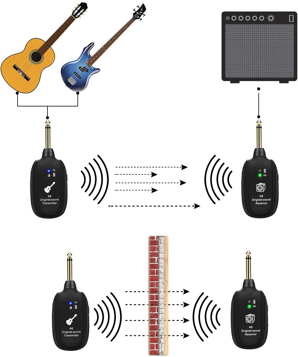 Wireless Guitar System Uhf Wireless Guitar Audio Transmitter Receiver Rechargeable Lithium Battery 20hz-20khz for Electric Guitar Bass Violin Black