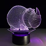 JSTMYYXGS 3D Night Light, Rhino 3D Acrylic Table Lamp Bedroom Bedside Lamp LED Night Light Creative Gift Lighting, (Size : with Music Player)