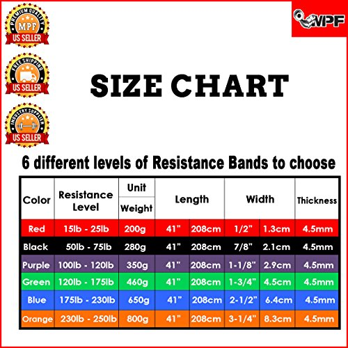 Amazon Resistance Bands For Crossfit Weightlifting Exercise