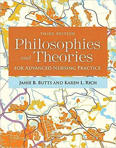nursing philosophies and nursing theories