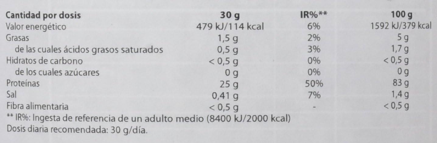 Scitec Nutrition 100% Hydrolyzed Proteína Bovina - 900 gr ...