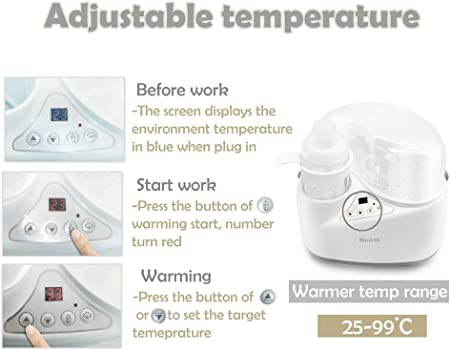 Lievevt Calentadores de biberones Esterilizadores de biberones, Calentadores de Alimentos Inteligentes, 4 en 1 con Leche Materna o fórmula de Calentamiento Uniforme, Temperatura en Tiempo Real.