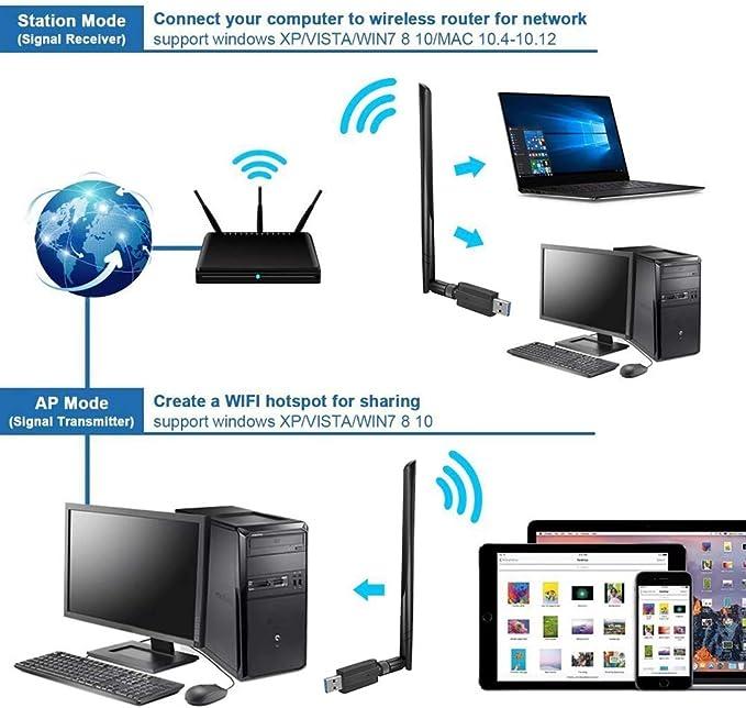 LGTERK 1200Mbps USB Wireless Adaptador USB 3.0 de Alta Velocidad WiFi Adaptador 5dBi Antena WiFi USB Tarjeta de Red Dual Band 2.4G/5.8G Receptor WiFi ...