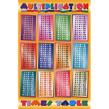 Amazon.com: Multiplication (Math Times Tables) Art Poster Print 24 ...
