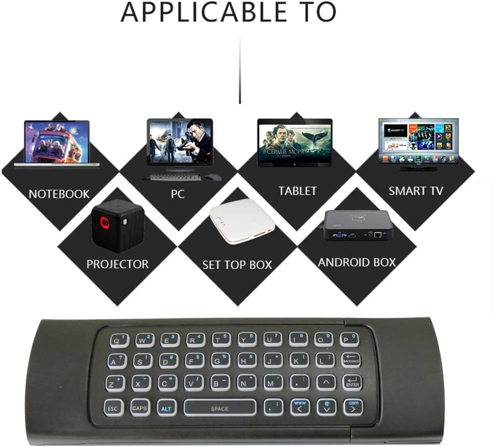 Calvas MX3-L Fly Air Mouse Backlight Wireless Keyboard 2.4G Remote Control Backlit For Android TV Box Projector IR Learning Fly Mouse