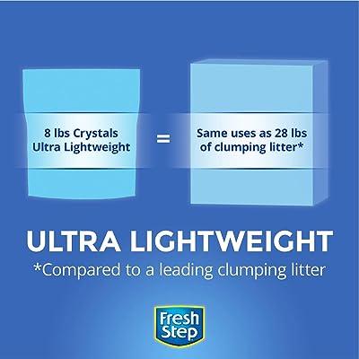 Fresh Step Crystals Premium