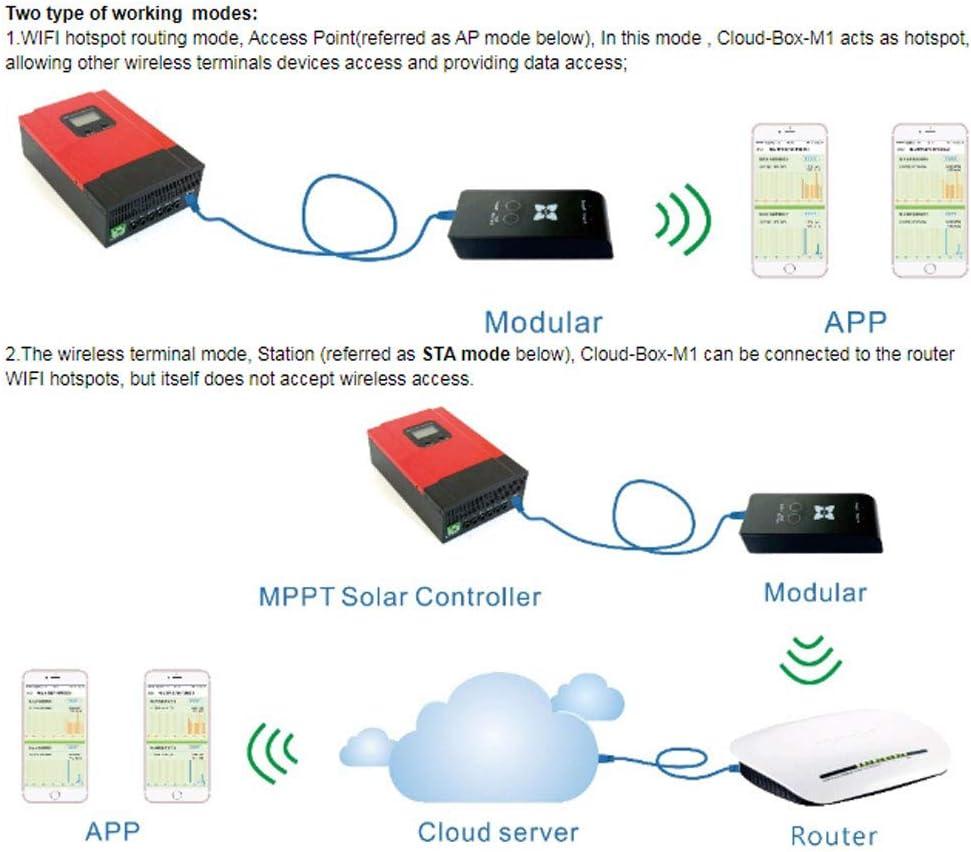 Cloud-Box-M1 For MPPT Solar Controller Wifi Wireless Communication Data Monitor