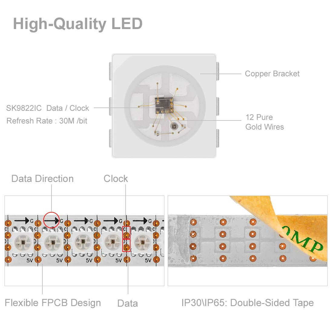 BTF-LIGHTING SK9822 Individually Addressable 3.2ft 1m 144 Pixels//LEDs Non-Waterproof Data and Clock Separately DC5V Full Color Similar to APA102C
