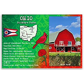 Amazon Ohio State Facts Postcard Set Of 20 Identical Postcards