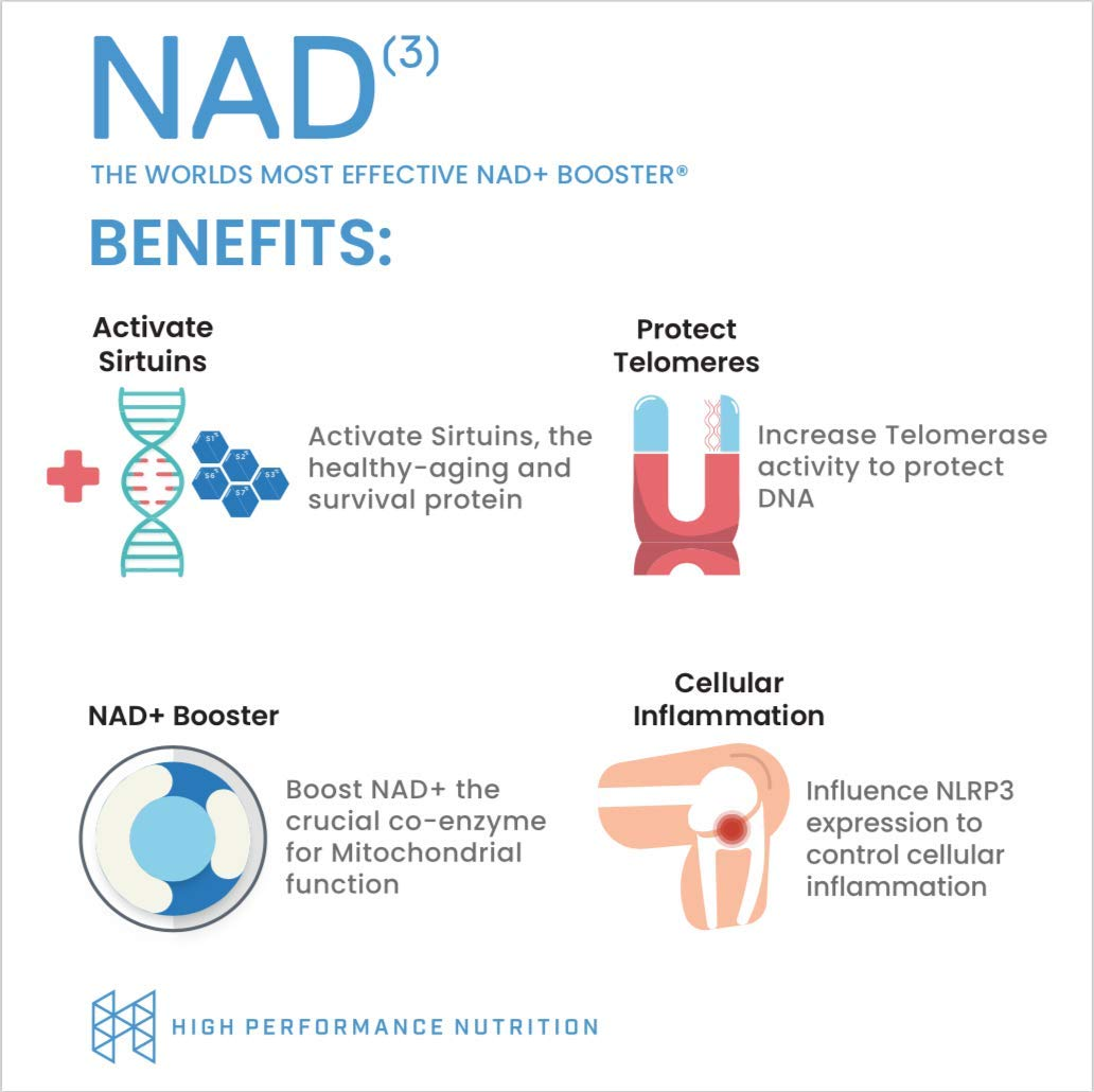 HPN NAD+ Booster – Nicotinamide Riboside Alternative (NAD3) for Men & Women   Anti Aging NRF2 Activator, Superior to NADH – Natural Energy Supplement for Longevity & Cellular Health, 60 Caps, 3-Pack by HPN (Image #2)