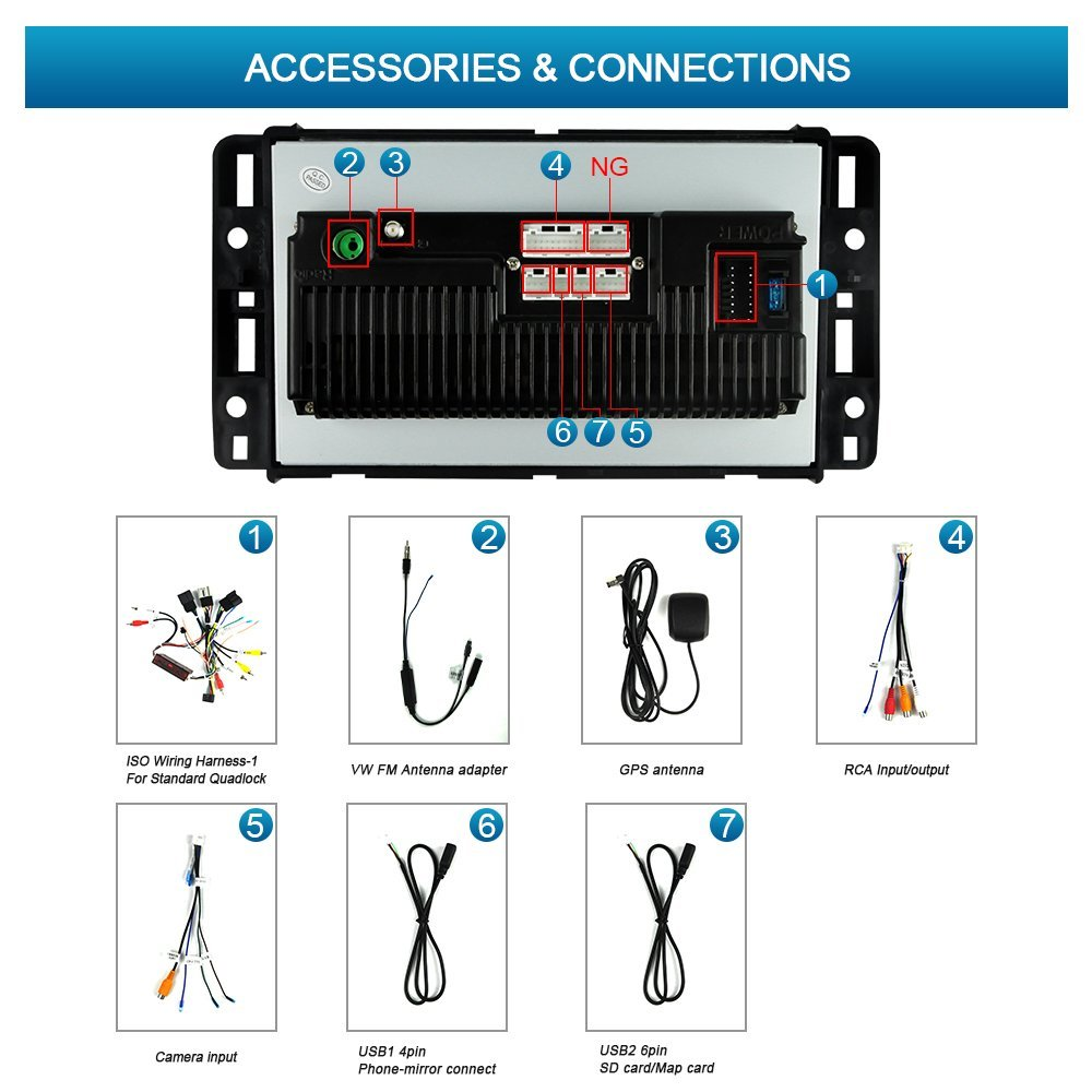 8 Android Car Stereo Quad Core 1gb 16gb Video Player Rectangular 6 Pin Wiring Harness For Gmc 2007 2012 In Dash Gps Navigation With Bluetooth Radio