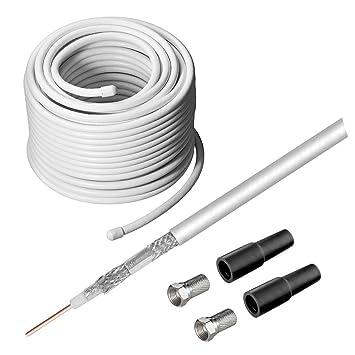 Systafex - Kit de recepción satélite (cable coaxial de 20 m, 2 conectores F