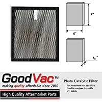 Air Purifier Photo Catalytic Titanium Oxide Filter. Fits MANY purifiers (see description)