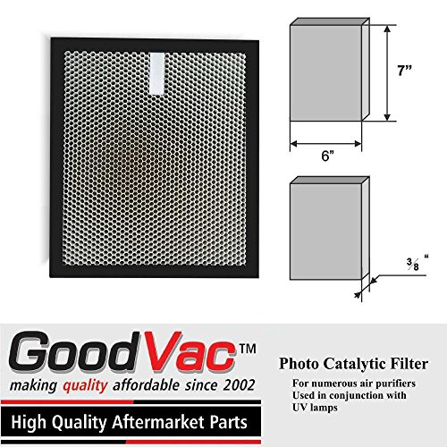 Photo Catalytic Air (Air Purifier Photo Catalytic Titanium Oxide Filter. Fits MANY purifiers (see description))