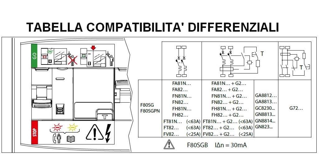 Gris Bticino f80sg btdin s/érie Circuit Automatique Stop Go to riarmo