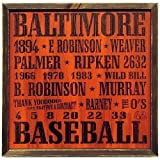 Baltimore Orioles Vintage Style Wooden Sign-18x18