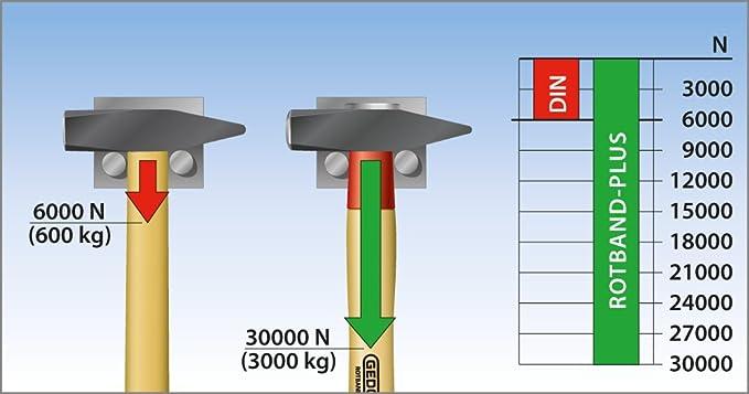 300 g GEDORE 600 IH-300 Schlosserhammer ROTBAND-Plus mit Hickorystiel