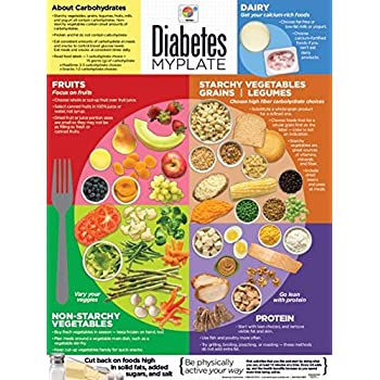 Amazon Com Myplate For Breastfeeding Moms Poster Laminated Poster