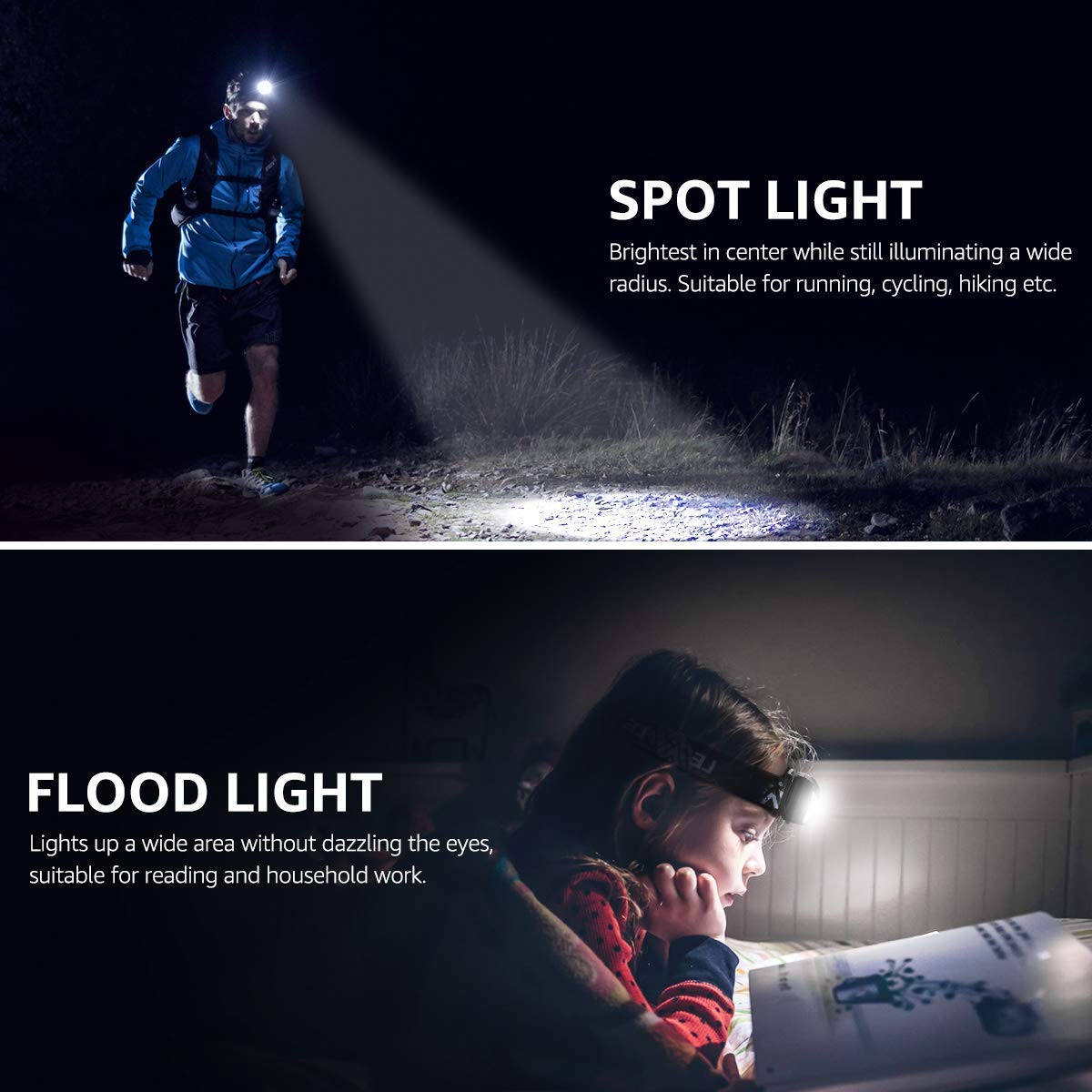 LED Headlamp Flashlights Perfect for Adults and Kids Running Rechargeable Headlights with 6 Modes Camping Lightweight and Comfortable Super Bright Battery and USB Cable Included Hiking and More