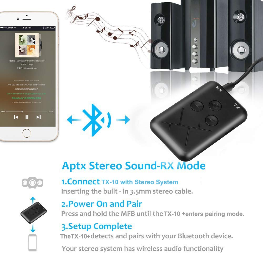 Chainplus Bluetooth Adapter 2 in 1 Stereo 3.5mm Audio Wireless Transmitter /& Receiver