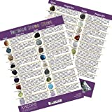 The New Age Source Information Chart English Tumbled Stones #2 Each