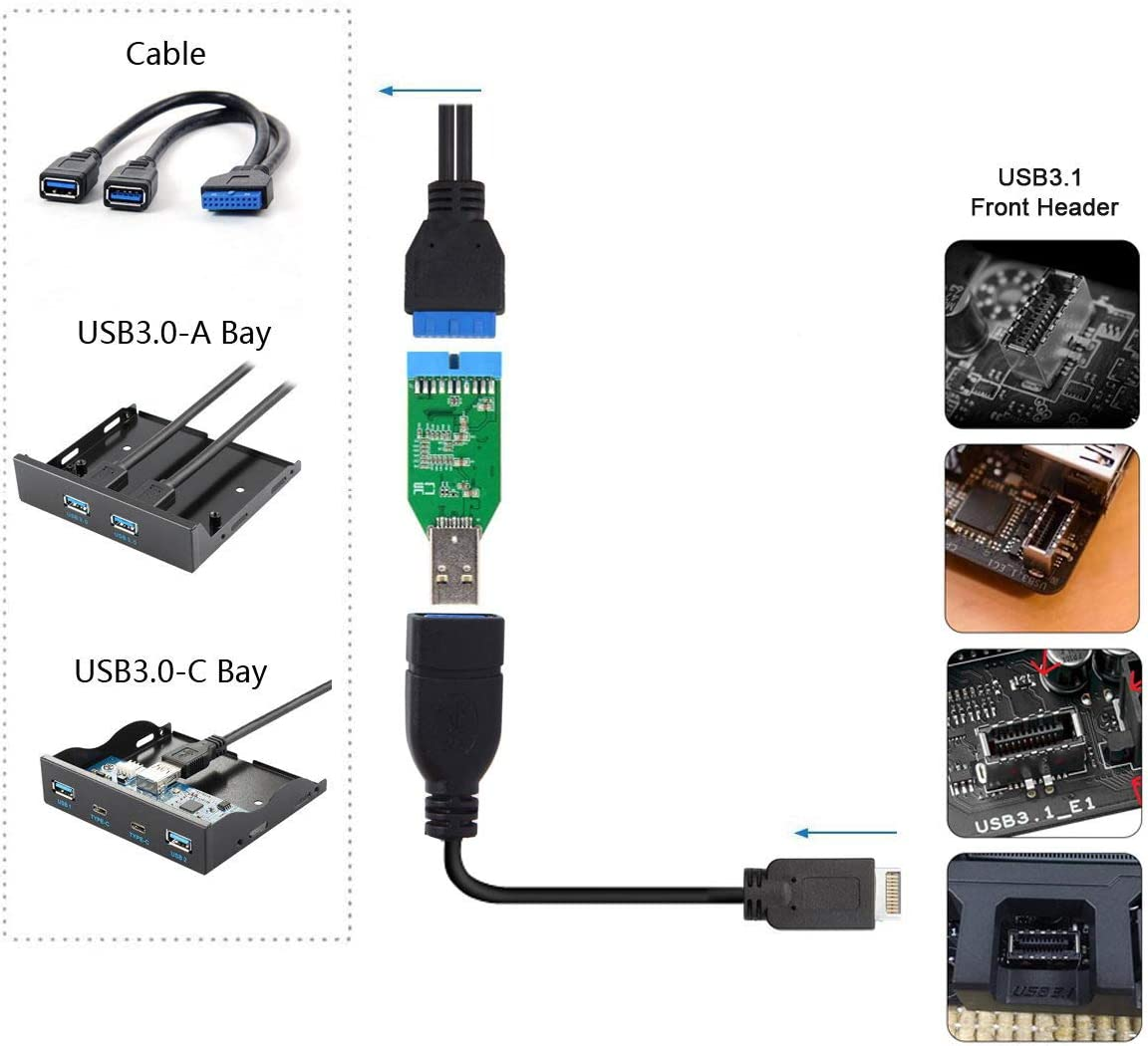 USB 3.1 Front Panel Header to 3.0 Female Cable to Motherboard 20pin Header Female Hub Adapter
