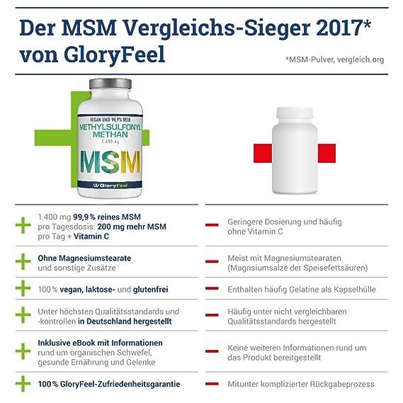 Cápsulas de MSM - 1400 mg de polvo de MSM (Metilsulfonilmetano) + Vitamina C por dosis diaria - 365 Cápsulas veganas sin estearato de magnesio - Suplementos ...
