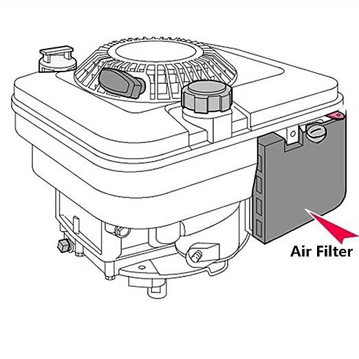 Amazon Com Ifjf Flat Air Filter Cartridge For Briggs Stratton