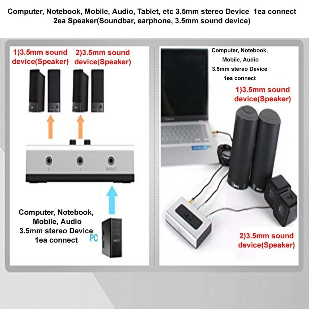 2 Port 35mm Stereo Manual Switch Box Aux Audio Speaker Three Channel Splitter Selectorwall Mount Hole Built In Wall Or Table Available Home Theater