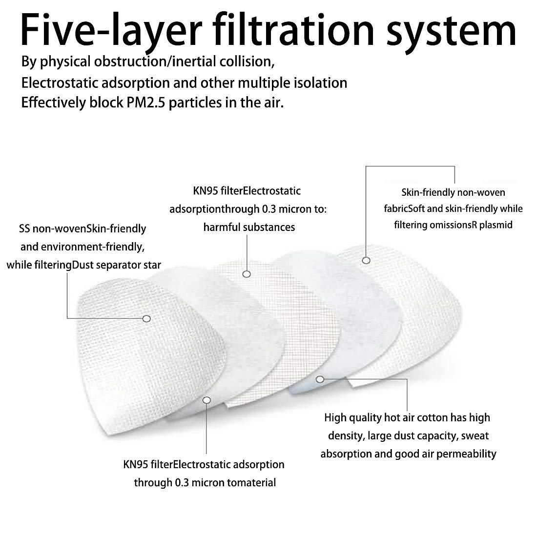 With Dust Exhalation N95 Face Disposable Respirator Masks