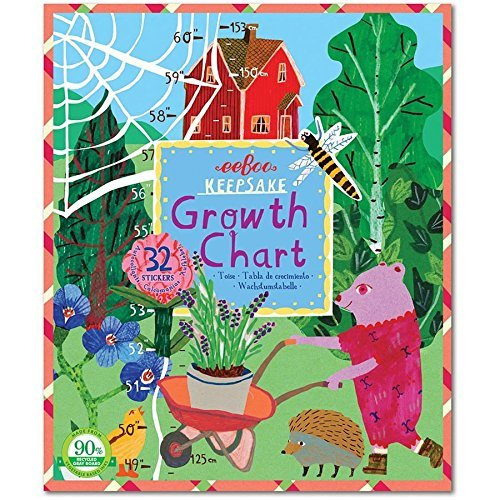 Making the Garden Growth Chart by eeBoo by - Chart Eeboo Growth