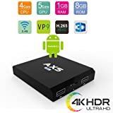 [1G/8G]AX5 Android 6.0 TV BOX,4K Smart Media TV Box with Amlogic S905X Quad Core Supports VP9 Decoding /H.265/2.4G WIFI UHD TV BOX(4K×2K) with Remote