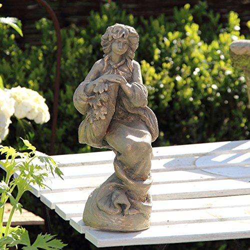 Malla para Plantas WINDHAGER 06259 1,5 x 5 m Color Blanco