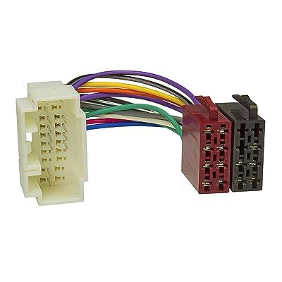 Radio-cable adaptador HONDA, SUZUKI a ISO-connettore (corriente + parlantecon)