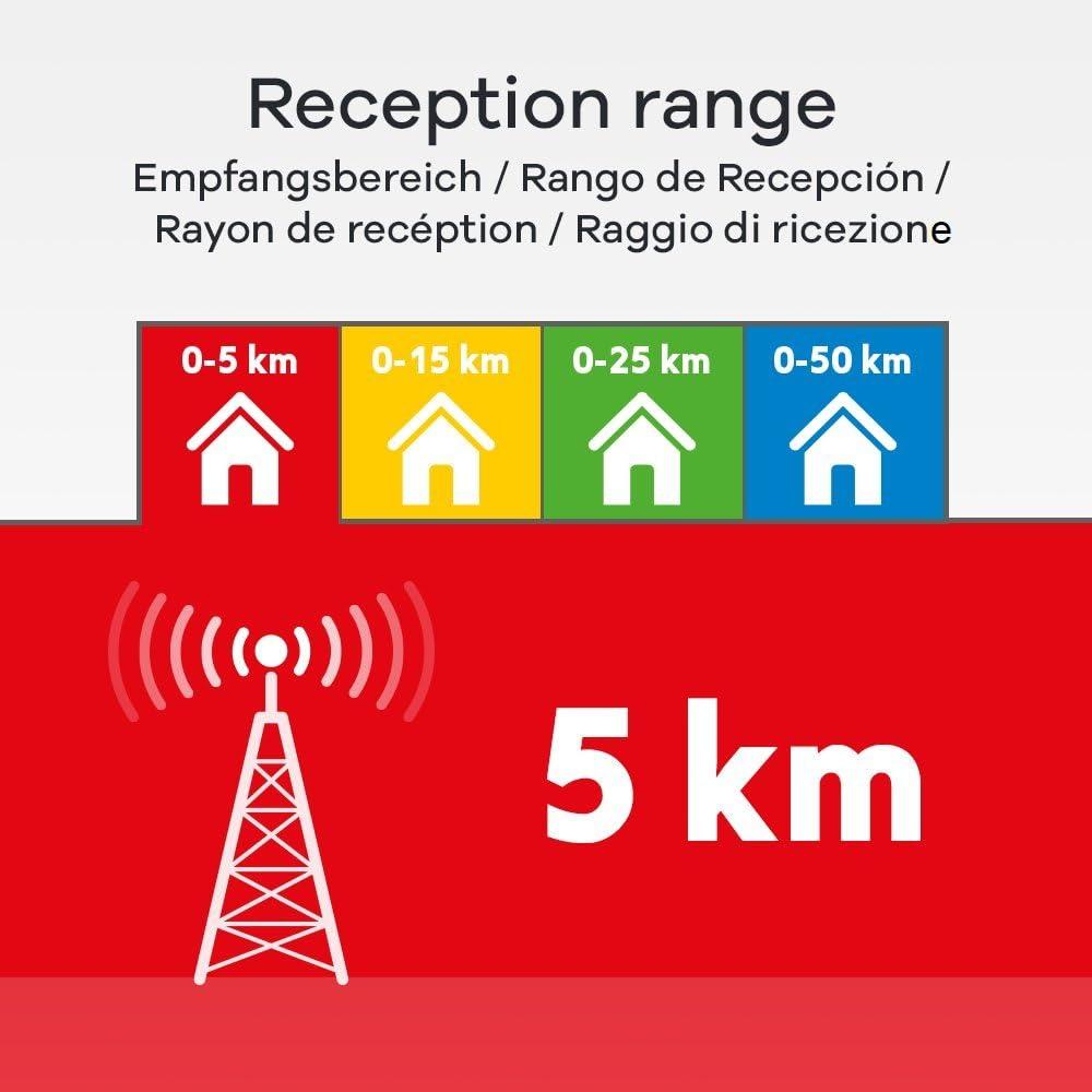 One For All SV9015, Antena de TV para Interior, Recibe TDT ...