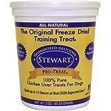 Freeze Dried Chicken Liver (3 oz)