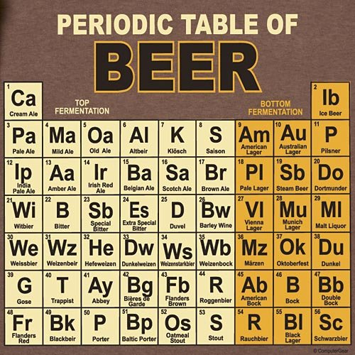 Fine Computergear Funny Beer T Shirt Periodic Table Chemistry Geek Nerd Unisex Tee Home Interior And Landscaping Ferensignezvosmurscom