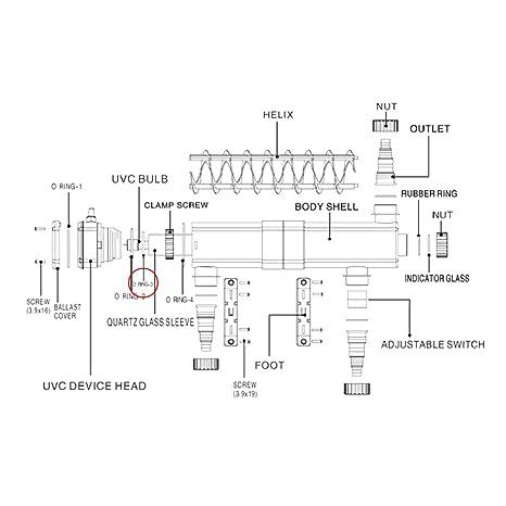 Ersatzteil SunSun CUV-224 O-Ring 3 A 24 W Teichklärer UVC Gerät Wasserklärer