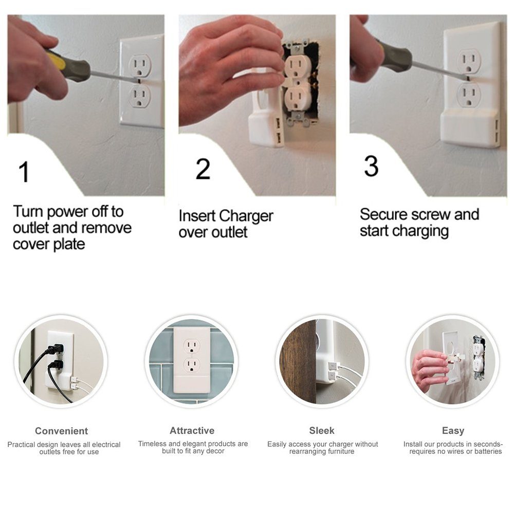 Decor Usb Outlet Wall Plate Cover Upgrade Version Snap On Plates Can Short Circuit Electrical Eference Outlets Replacement With 2 Charging Ports For Cellphones And Tablets