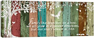 Welmeco Sweet Home Canvas Wall Art Family Tree Quote Canvas Prints Love Family Poster on Rustic Wooden Background Texture Canvas Wall Decoration Gallery Wrapped Ready to Hang for Living Room Bedroom
