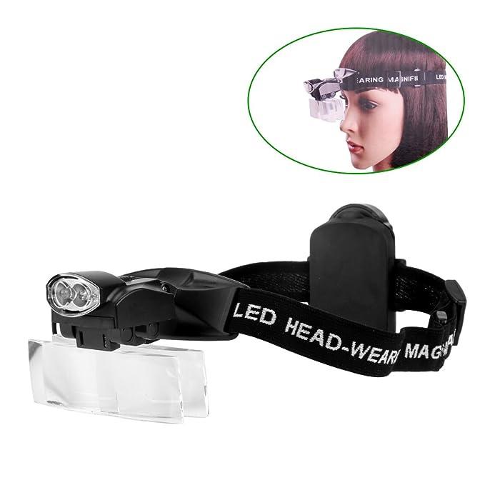 14 opinioni per Rightwell Lente d'ingrandimento con 2 LED Lente d'ingrandimento per occhiali da